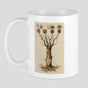 after Ramon Llull 1470j ournal Mugs